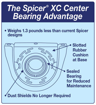 Spicer XC Center Bearing Advantage