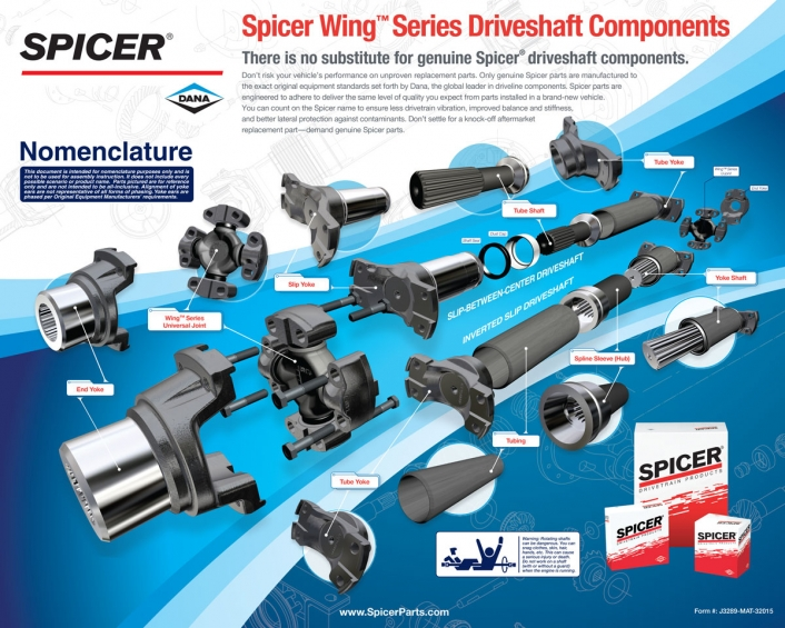 Spicer Wing Series Driveshaft Components
