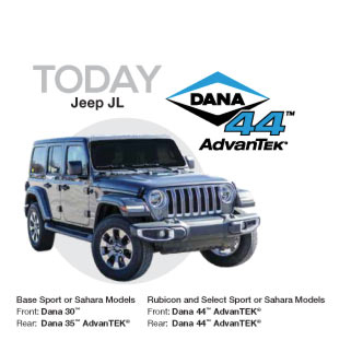 Jeep JL showcase model with options