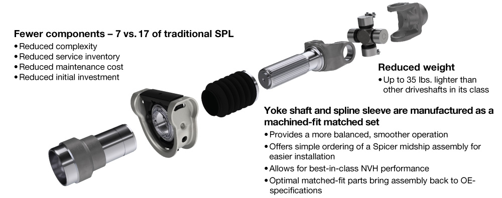 SPL 250 Driveshaft