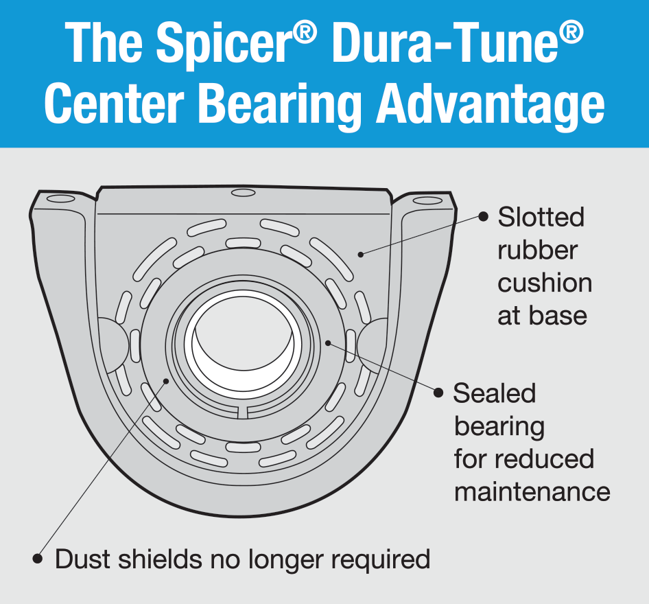 Center Bearing Advantage