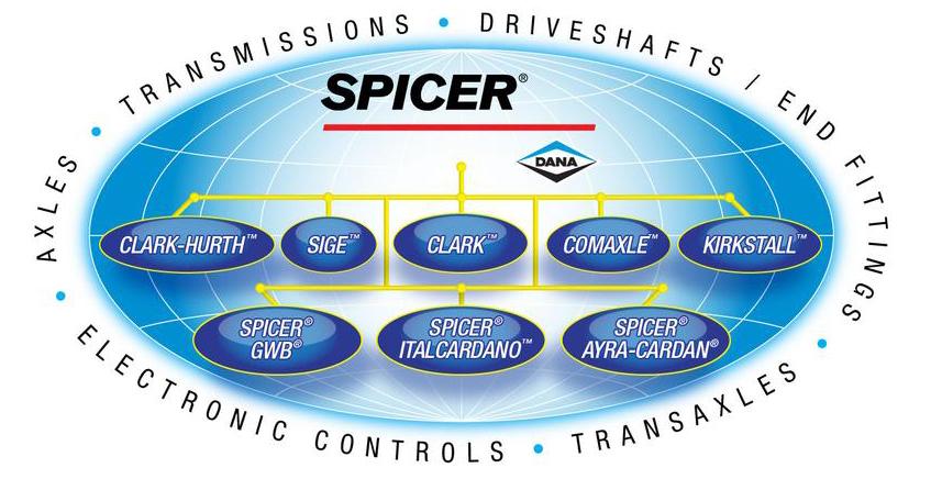 Spicer Off-Highway Service Parts | Spicer Parts