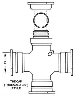 Measuring U-Joints | Spicer Parts
