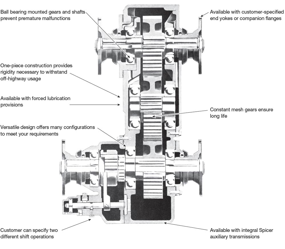 Transfer Case Parts >> Transfer Cases Transmission Spicer Parts
